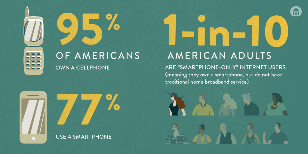 How to Use Digital Communications to Build Citizen Engagement