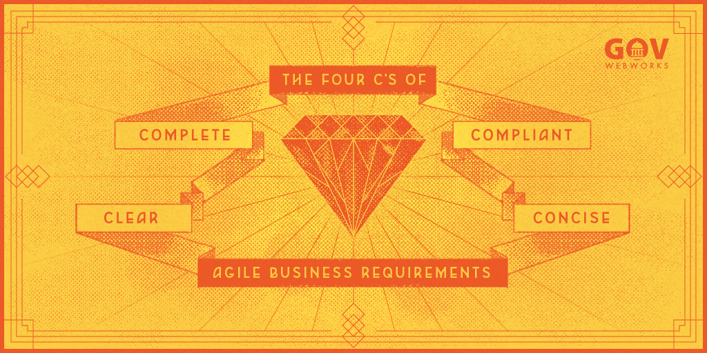 Four Cs for Flawless Agile Business Requirements