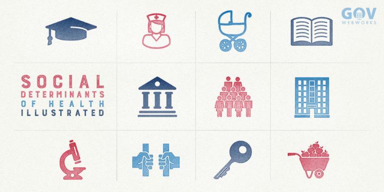 Social Determinants of Health, Illustrated