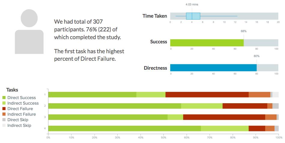 TreeJack Results